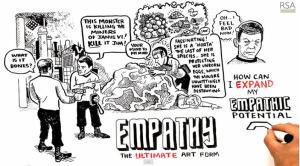 empathie animatie